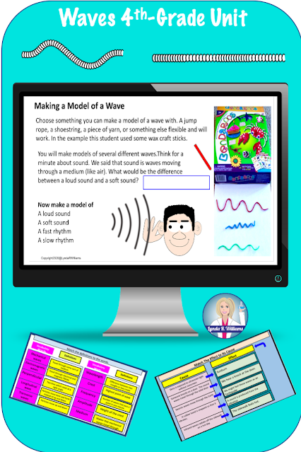 Waves Online Unit for 4th Grade