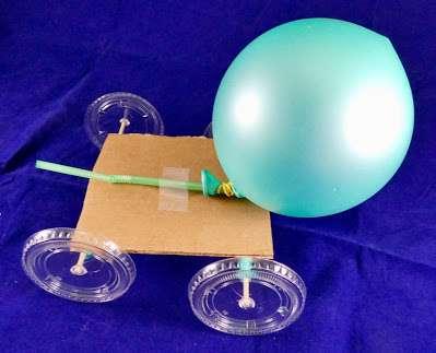 Designing a balloon-powered car