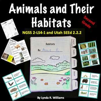 Animals and Their Habitat