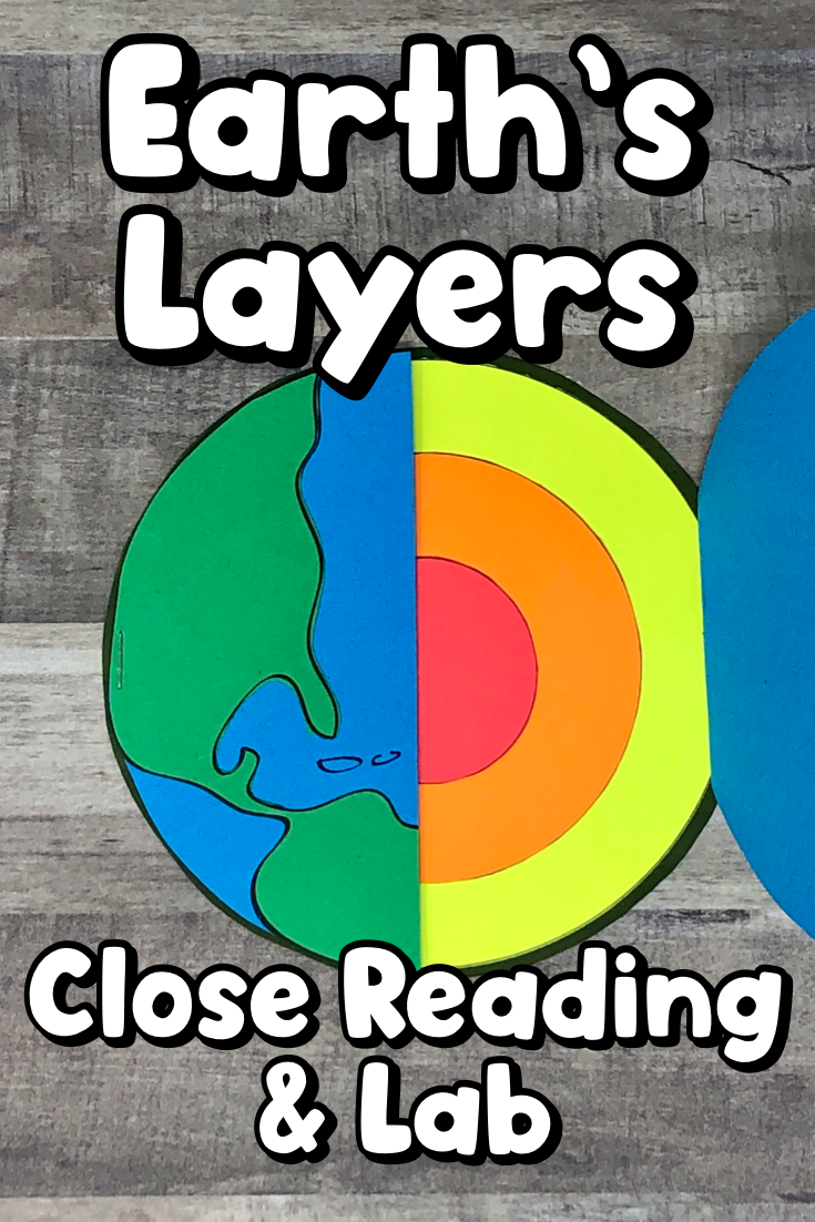 Earth's Layers Close Reading Unit and Lab