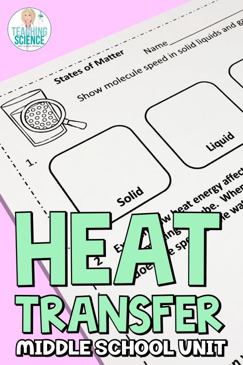 Heat Transfer Middle School Science Unit