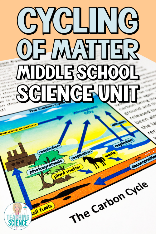 Cycling of Matter and Flow of Energy Middle School Science Unit