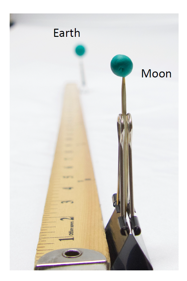 developing models for phases of the moon