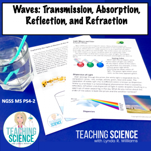 Waves, Transmission, Absorption